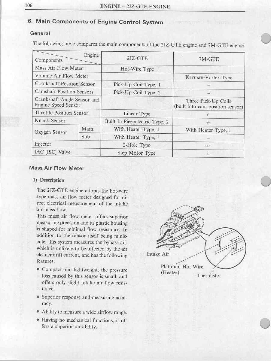 93-98 Supra Twin Turbo Supra FAQ's