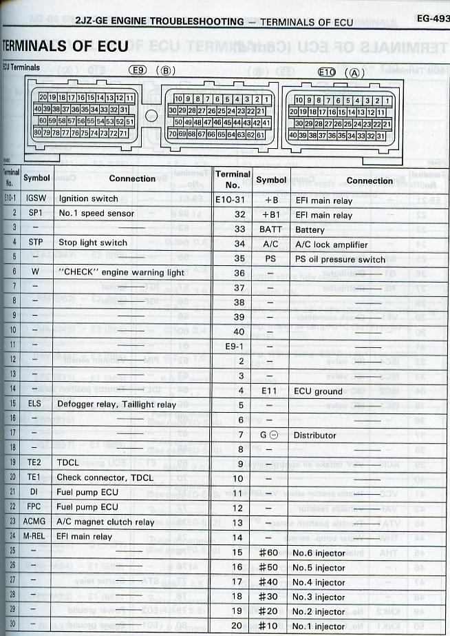 2007 jeep wrangler wiring diagram electron dot worksheet with answers jdm supra detailed specs