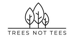 The MK Marathon supports Trees Not Tees