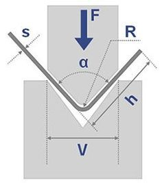 Our new press brake bending tonnage calculator  for calculation of necessary for...
