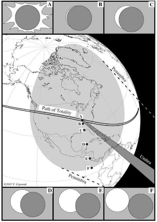 Total solar eclipse 2017 shadow pattern