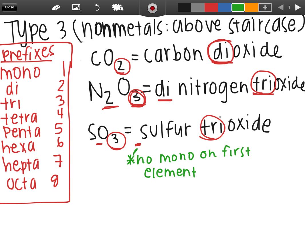 Chapter 5 Nomenclature