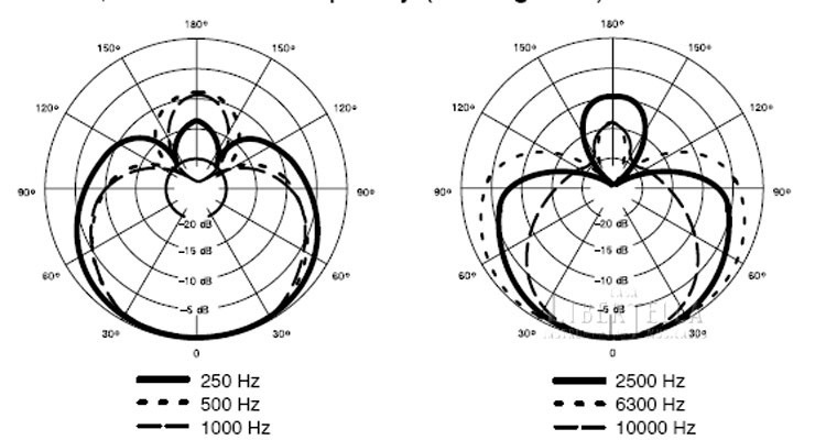 Micrófono Dinamico Shure Beta 57a Beta57a Funda Y Garantia