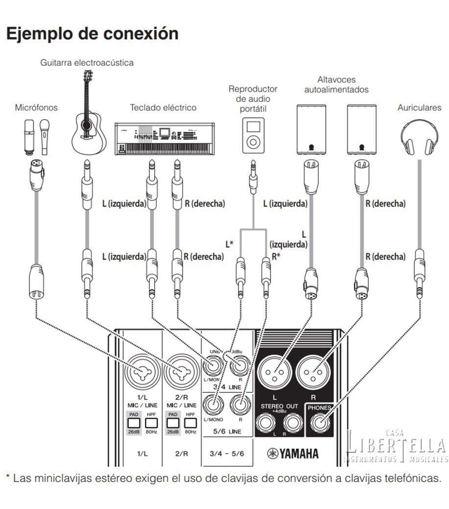 Consola Mixer Mesa Yamaha Mg06x 6 Canales Nueva Garantía