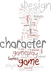 Frequently used words in my recent blog entries (generated by Woordle, http://www.wordle.net/)