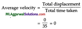 ICSE Class 9 Physics Sample Question Paper 4 with Answers 6