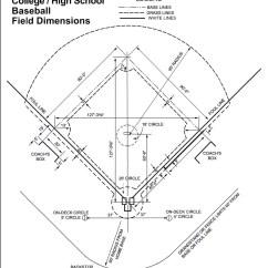 Regulation Baseball Field Diagram Kenmore Dryer Operating Thermostat  Btf Today