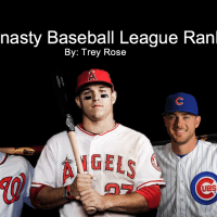 2017 Top - 400 Dynasty League Fantasy Baseball Rankings