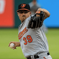 This Isn't The Kind of Performance Kevin Gausman Had in Mind