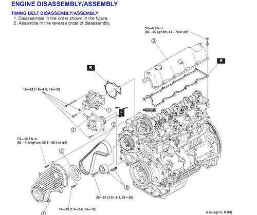 Mazda b2900 manual