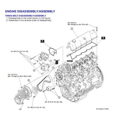 Manual Taller Mazda B2200 B2500 B2600 B2900 1996-2006