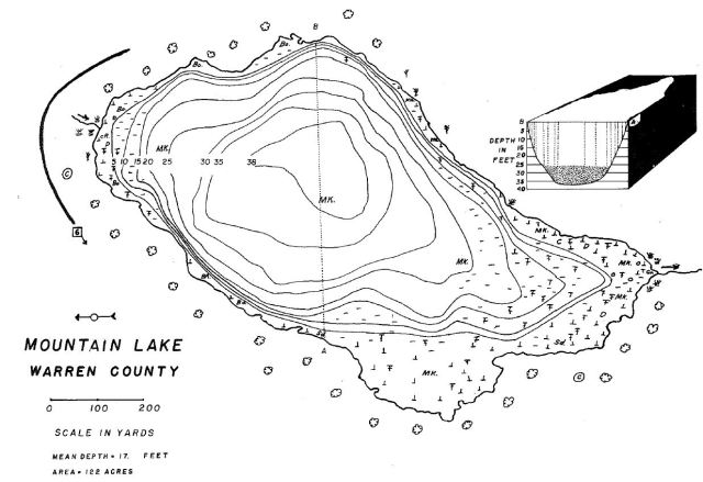 Mountain Lake Bathymetric