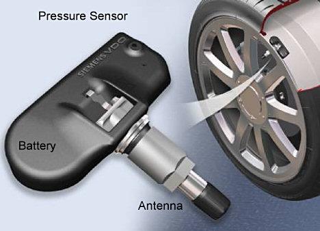 TPMS - Tyre Pressure Monitoring System - Sistem za kontrolu pritiska u pneumaticima