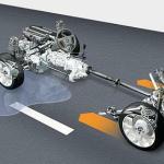ABD – AUTOMATIC BRAKE DIFFERENTIAL – Zatvarač diferencijala uz pomoć standardnih disk-kočnica
