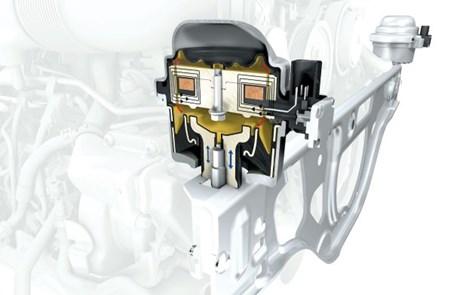 ACEM - ACTIVE CONTROL ENGINE MOUNT