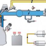 Jetronic sistem ubrizgavanja goriva – K-Jetronic, KE-Jetronic