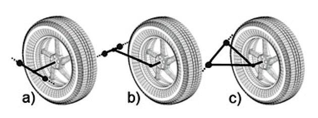 Slika 5. Orjentacija veza: a) poprečna b) uzdužna c) kosa