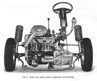 Pionir: poprečno postavljeni motor i menjač, mekferson ogibljenje; recept za uspeh koji se i dan danas koristi u auto industriji
