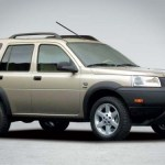 Land Rovera Freelandera 1997. – 2004. – Polovnjak