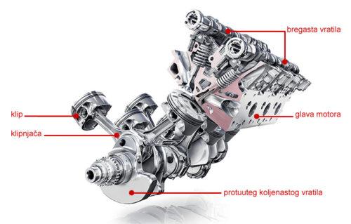 Kovano kolenasto vratilo V8 motora (Mercedes-Benz AMG)