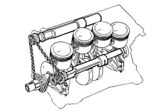 Lancem pokretane osovine za poništenje vibracija (Saab AB)