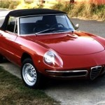 Alfa Romeo Duetto 1966. – 1993. – Istorija modela