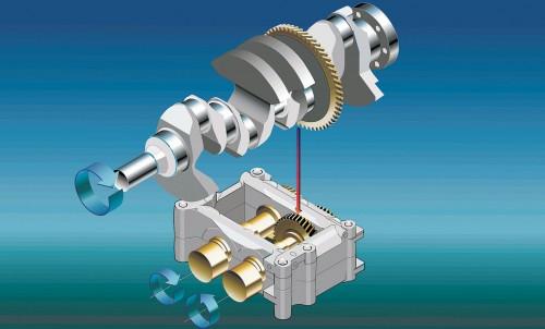 Dva vratila koja se vrte u suprotnim smerovima dvostruko brže od radilice poništi će vibracije i uravnotežiti motor