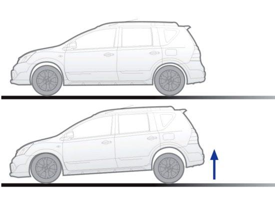 EBD - Electronic Brake-force Distribution