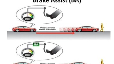 BAS - Brake Assist