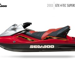 Hydro Chair Water Ski Oak Office Seadoo Sea Doo Rxt Gtx Jetski Seat Cover Jet
