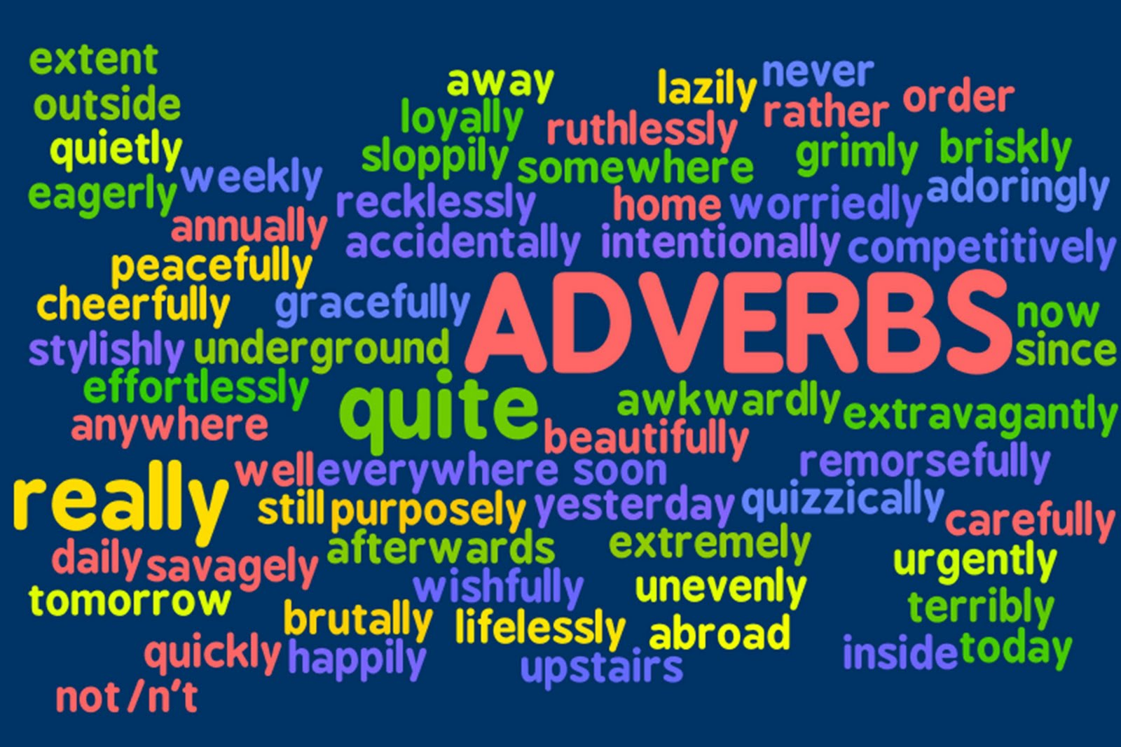 Adverb Position
