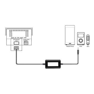 5 Pin Audio Jack HDMI Pin Wiring Diagram ~ Odicis