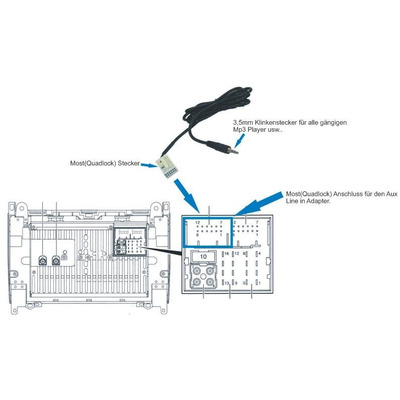 3 Mm Stereo Jack Garage Jack Wiring Diagram ~ Odicis