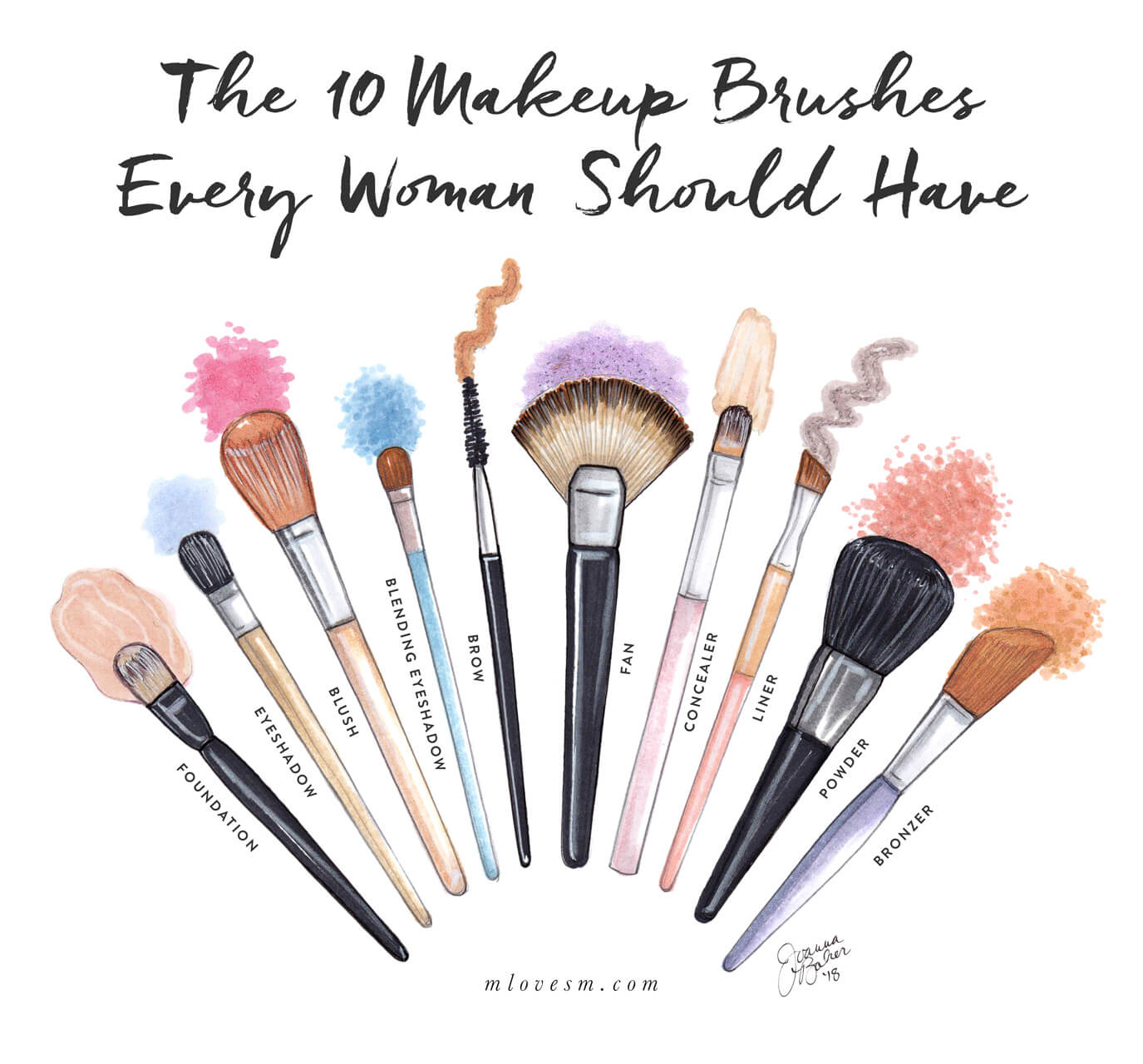 The 10 Makeup Brushes Every Woman Should Have - M Loves M Blog @marmar