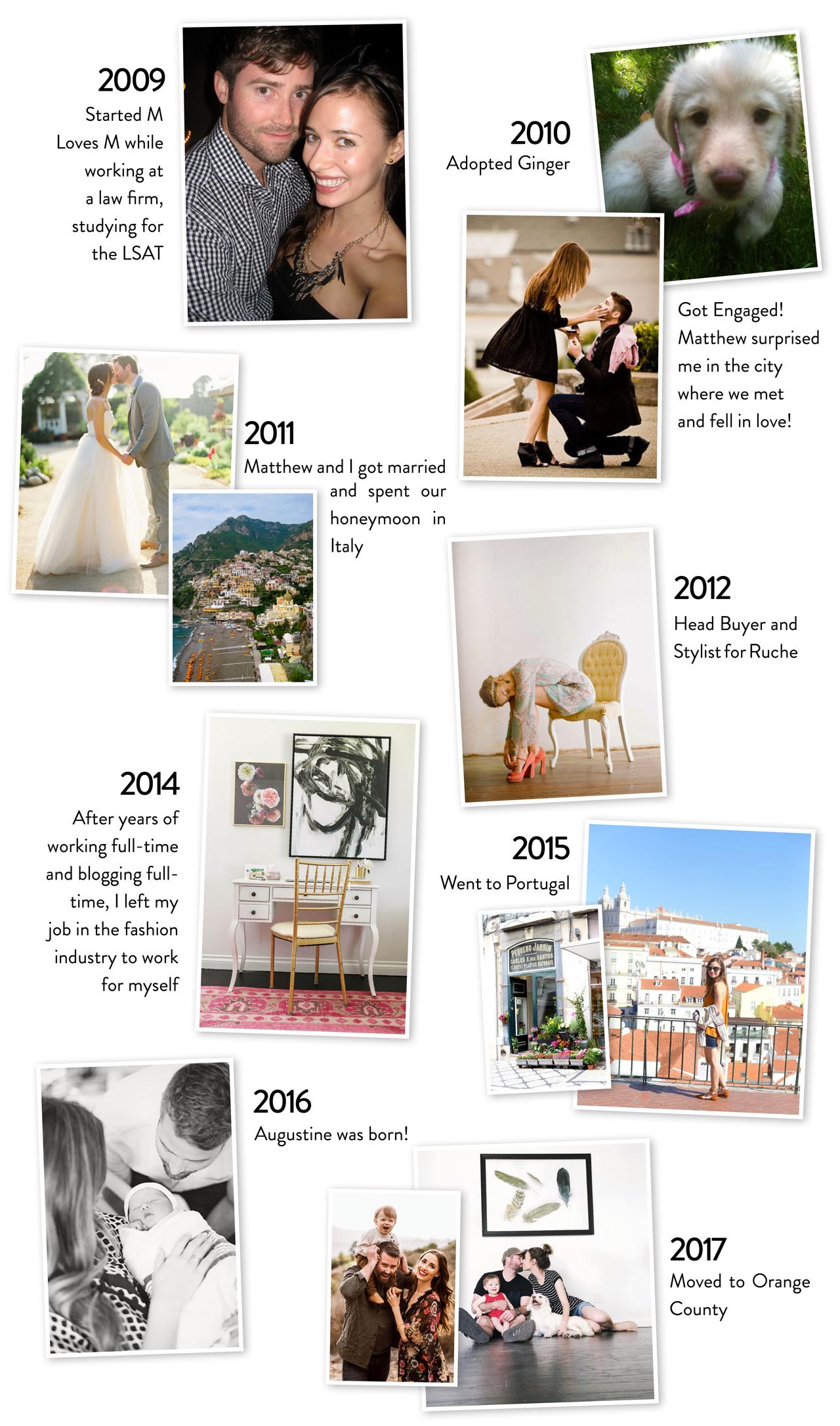 About Mara Ferreira of M Loves M Blog - @marmar