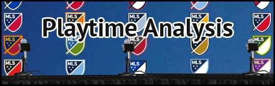 Playtime Analysis - 2016 Round 14