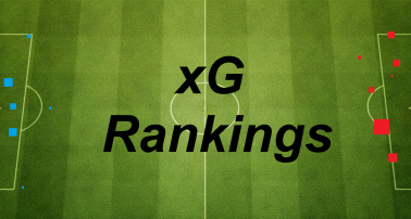 Week 29 xG Matchup Rankings