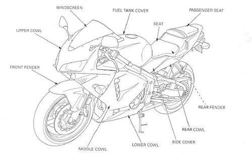 Honda Cbr 600 Rr Manual Taller Reparacion Diagramas 03-06