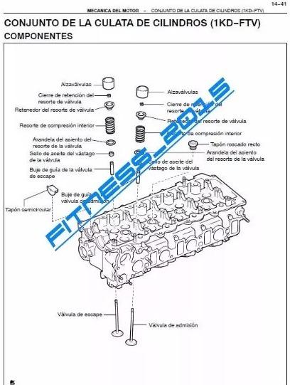Manual De Taller Land Cruiser Prado / Meru J120 Toyota