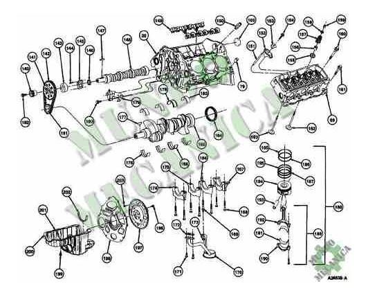 Manual Reparacion Motores 4.6 3.8 Ford Thunderbird 1988-97