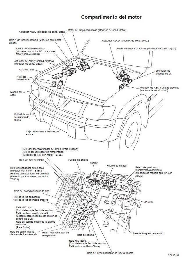 Nissan Patrol Y61 Manual Taller Español 98 A 09 Diagramas