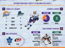 Game Preview: Solar Bears vs. Everblades - April 20, 2017 ...