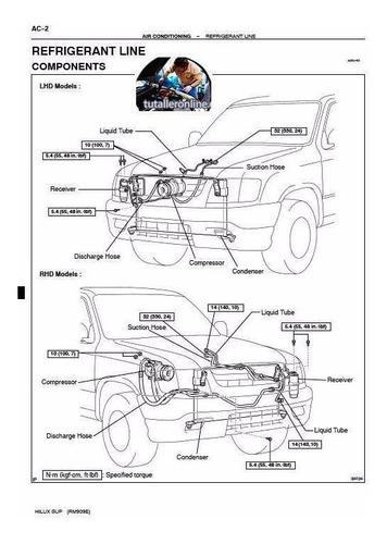 Manual De Taller Reparacion Toyota Hilux 2000-2005