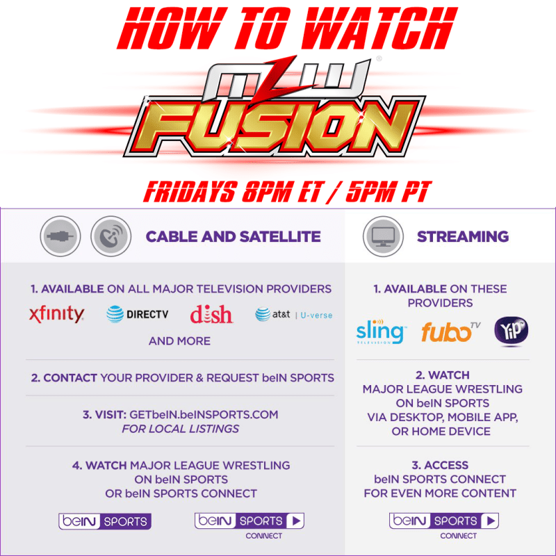 How To Watch FUSION logo