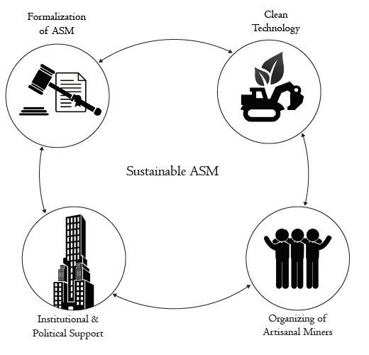 A Conceptual Framework for a Community-Based Approach to