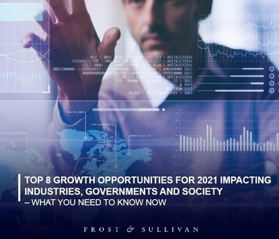 8 Growth Opportunities Impacting Industries, Governments and Society