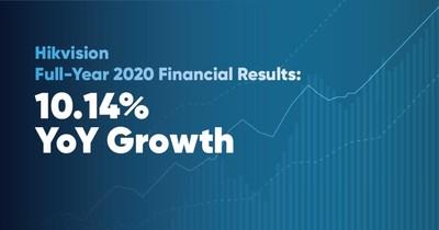 海康威視2020年全年財報