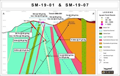 Figure 2: Drill Section SM-19-01 and SM-19-07 at Faisanes (A-A') (CNW Group/GR Silver Mining Ltd.)