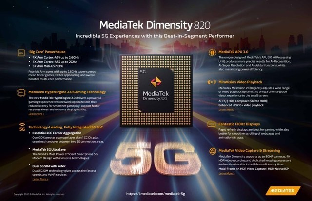 MediaTek Dimensity 820 Infographic 0520