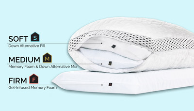 https www prnewswire com news releases first ever fully customizable pillow launches 301114140 html